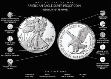 Монетный двор США обновил внешний вид монет Американский Орел